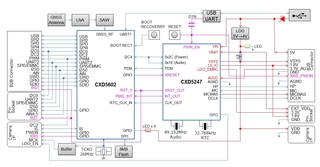 block_diagram_mainboard-1.jpg