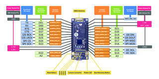 overview_hardware_mainboard_signal-2.jpg